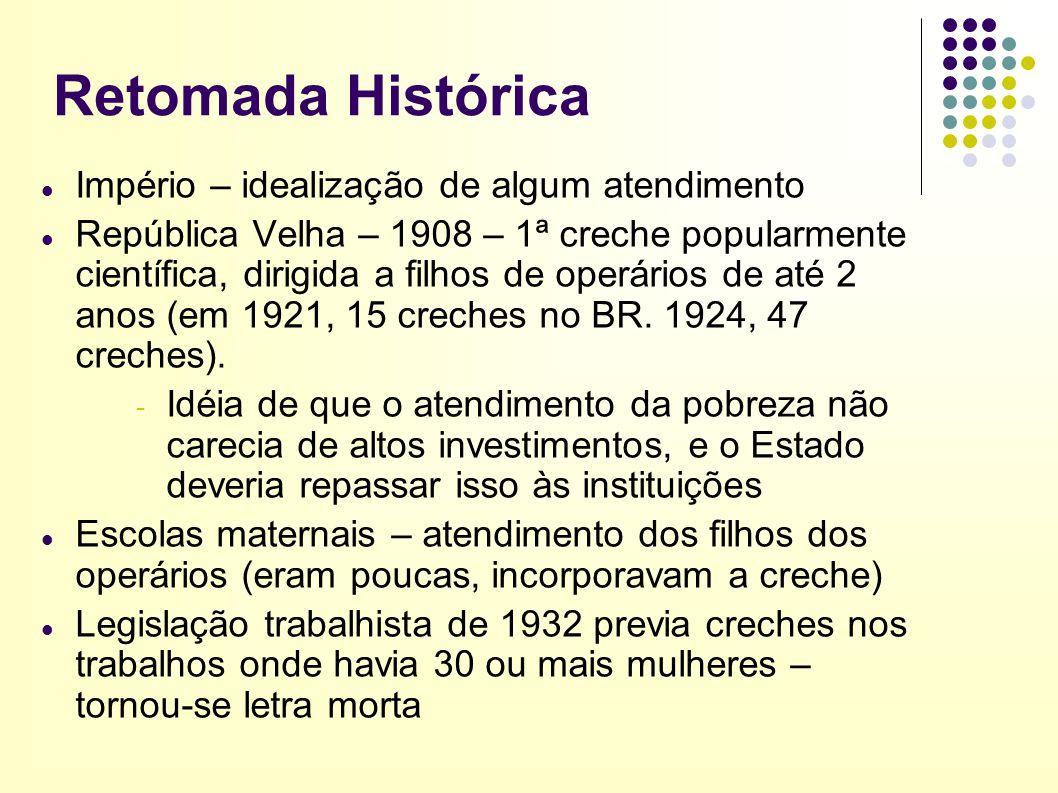 Retomada Histórica Império – idealização de algum atendimento