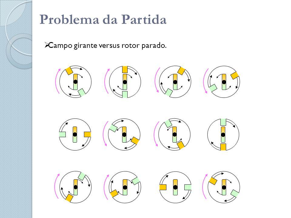Problema da Partida Campo girante versus rotor parado.