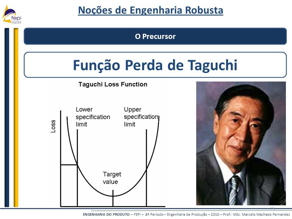 Noções de Engenharia Robusta Função Perda de Taguchi
