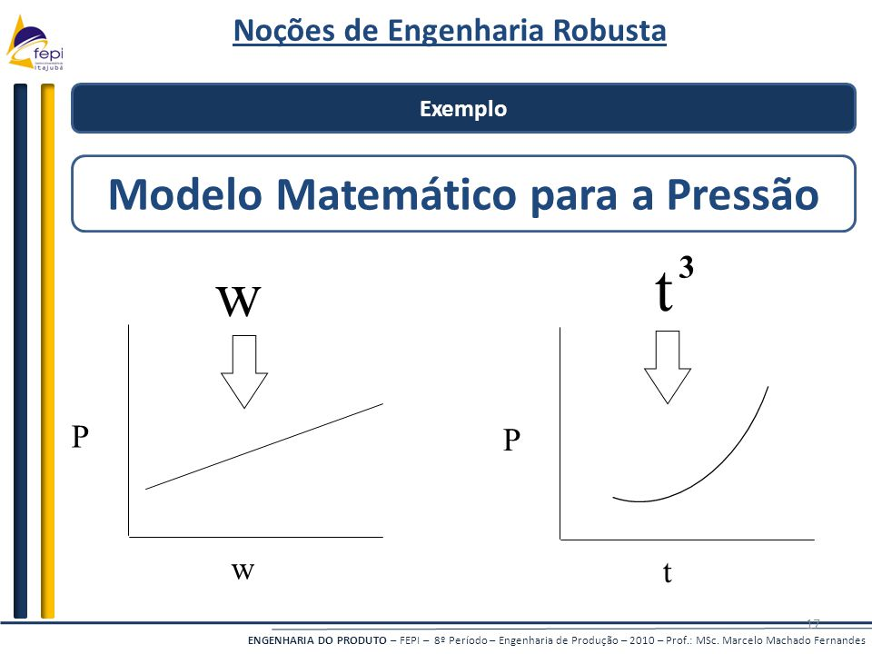 Noções de Engenharia Robusta Modelo Matemático para a Pressão