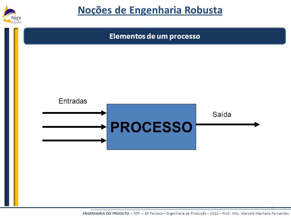 Noções de Engenharia Robusta Elementos de um processo