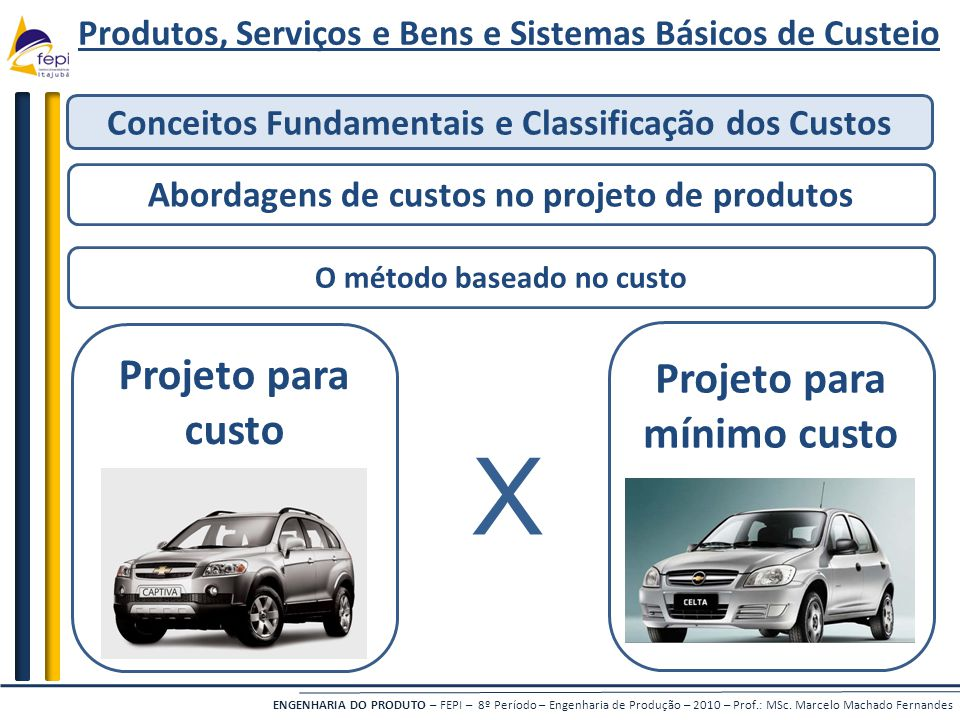 X Projeto para custo Projeto para mínimo custo