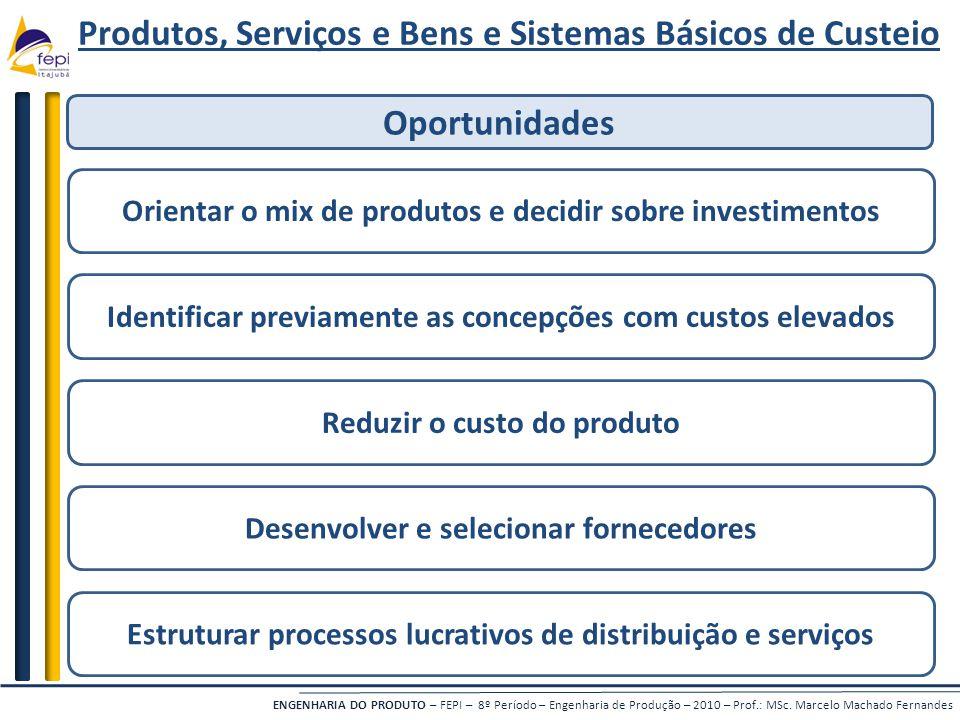 Produtos, Serviços e Bens e Sistemas Básicos de Custeio Oportunidades