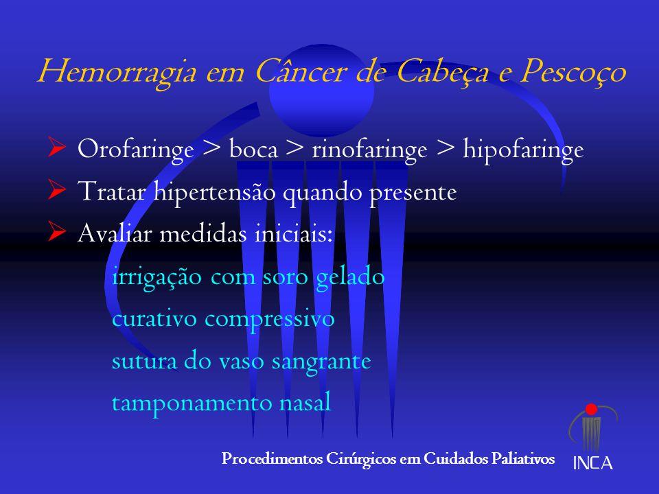Hemorragia em Câncer de Cabeça e Pescoço
