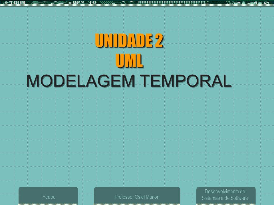UNIDADE 2 UML MODELAGEM TEMPORAL