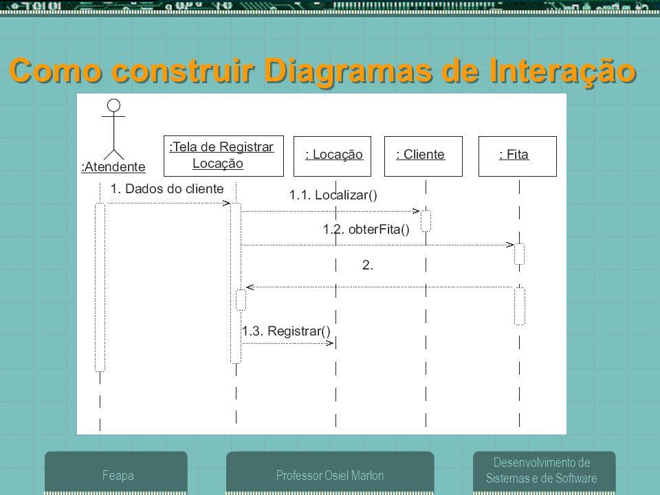 Como construir Diagramas de Interação