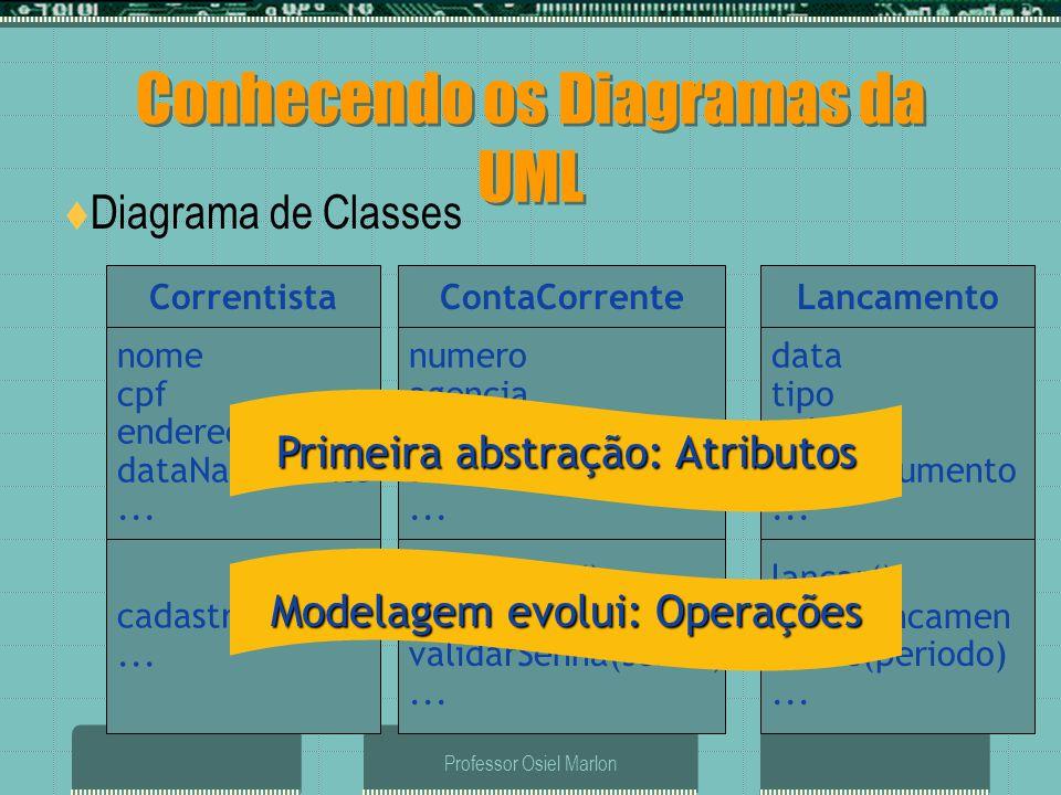 Conhecendo os Diagramas da UML