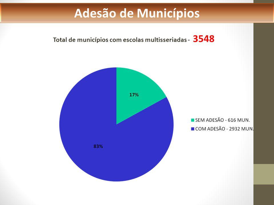 Total de municípios com escolas multisseriadas - 3548