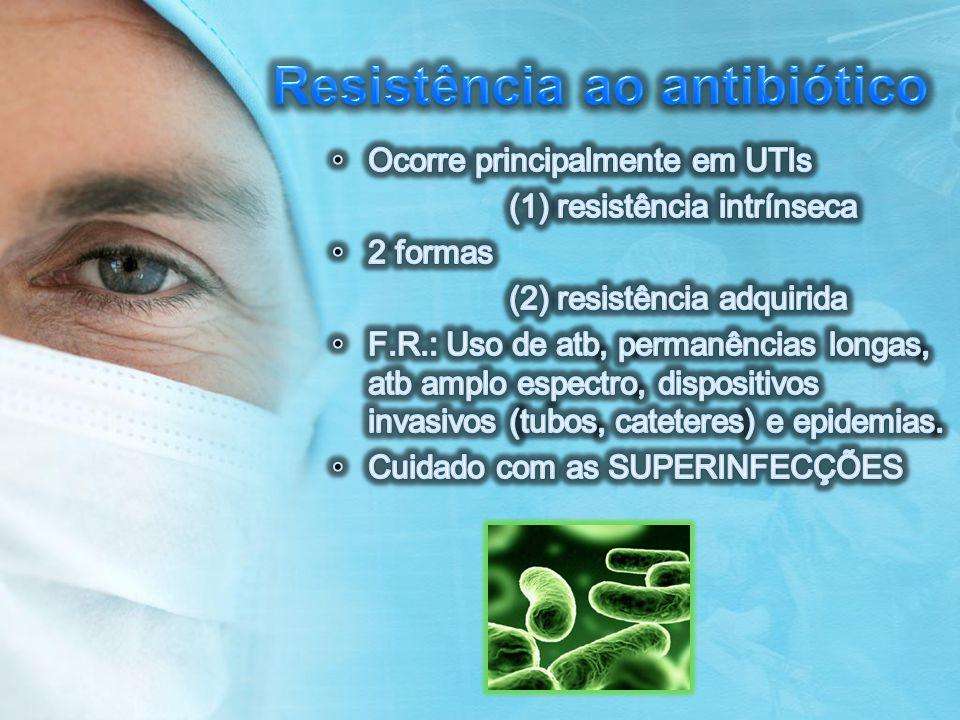 Resistência ao antibiótico