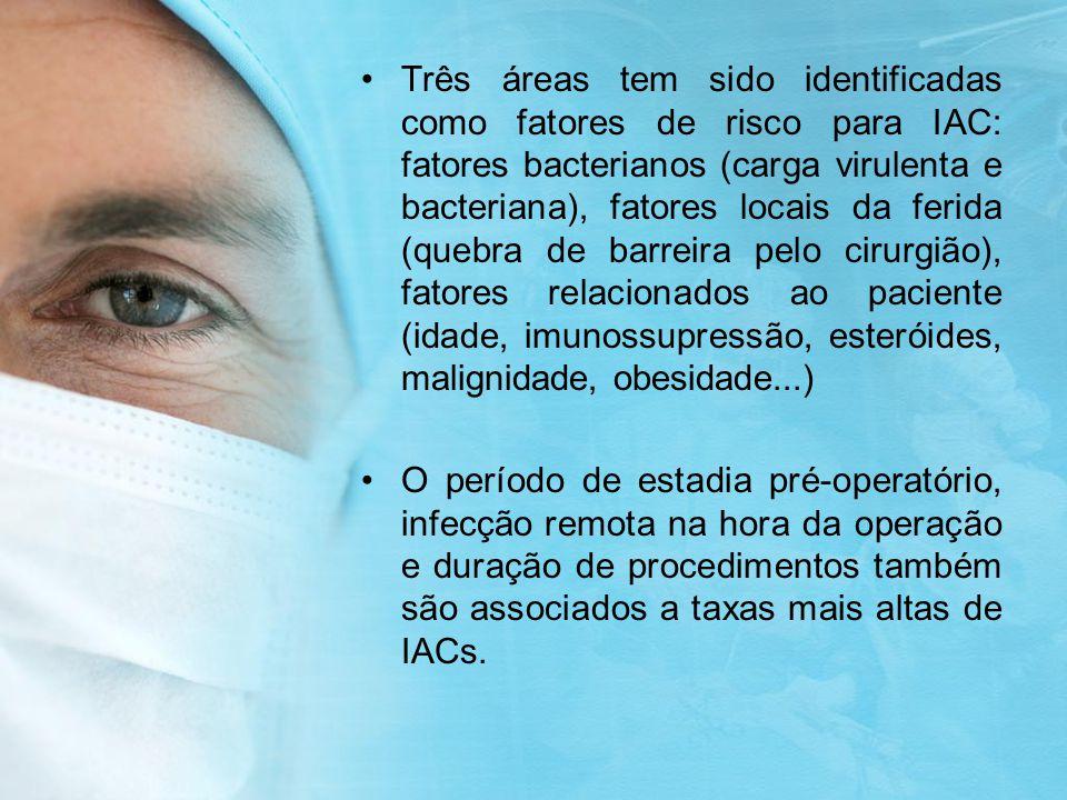 Três áreas tem sido identificadas como fatores de risco para IAC: fatores bacterianos (carga virulenta e bacteriana), fatores locais da ferida (quebra de barreira pelo cirurgião), fatores relacionados ao paciente (idade, imunossupressão, esteróides, malignidade, obesidade...)