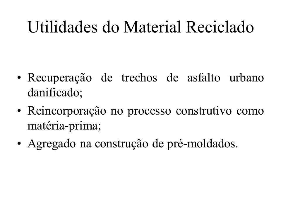 Utilidades do Material Reciclado