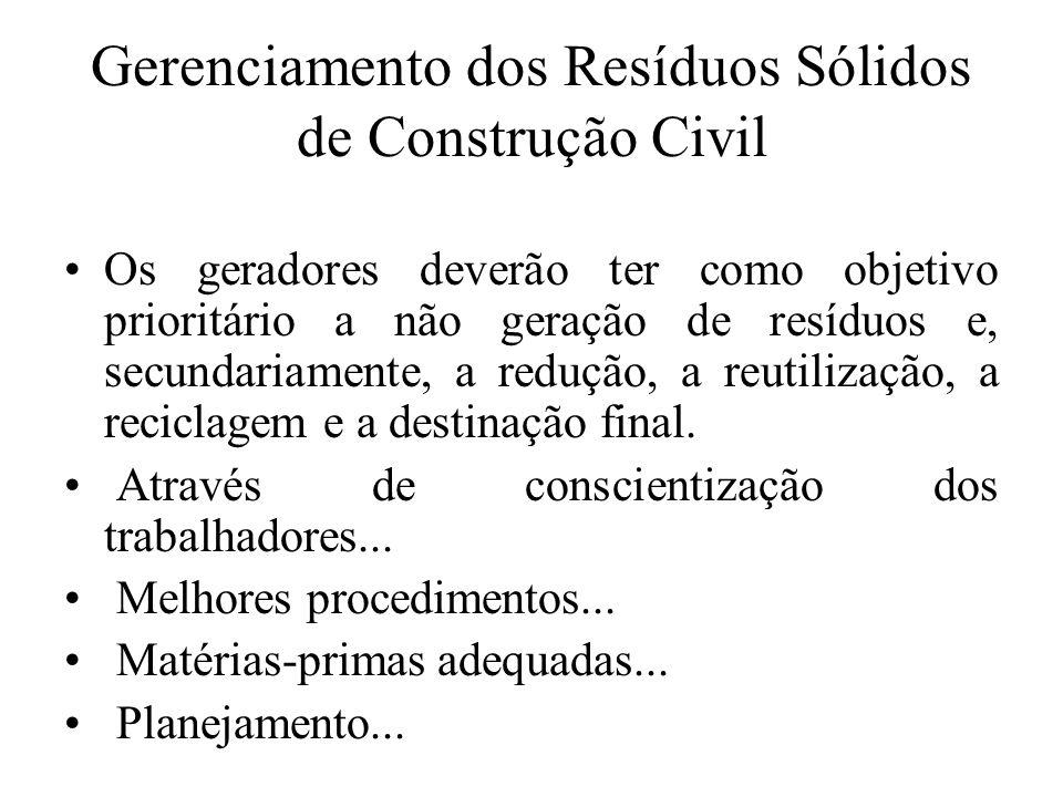 Gerenciamento dos Resíduos Sólidos de Construção Civil