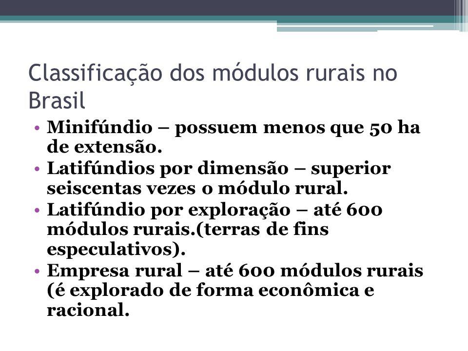 Classificação dos módulos rurais no Brasil