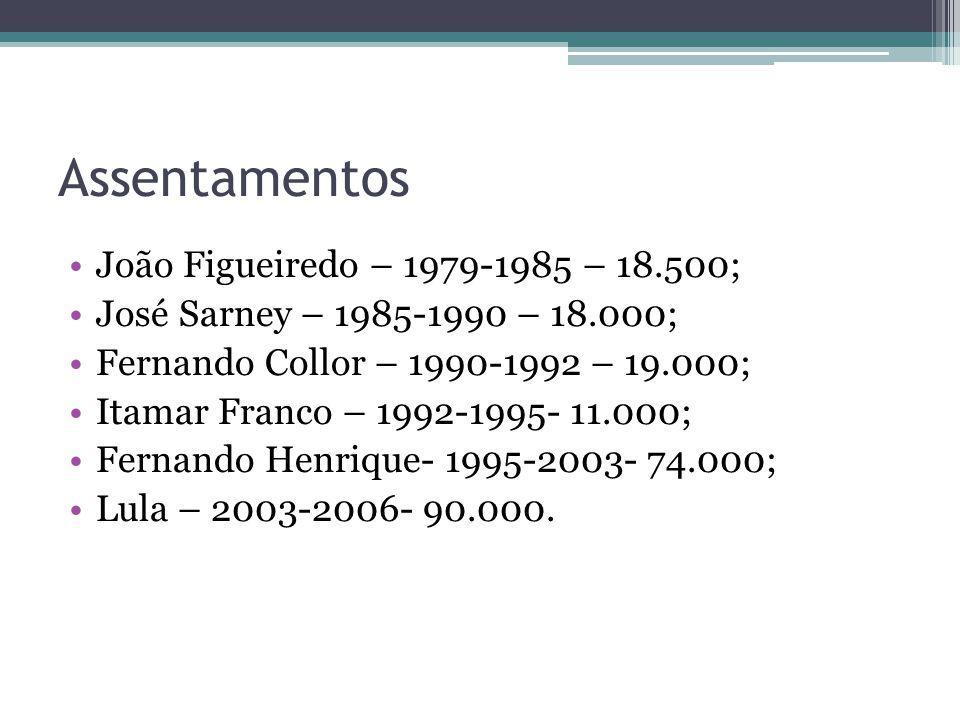 Assentamentos João Figueiredo – 1979-1985 – 18.500;