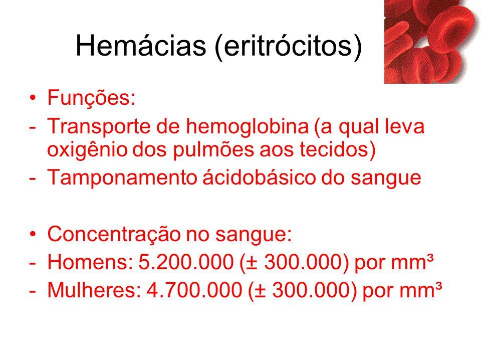 Hemácias (eritrócitos)