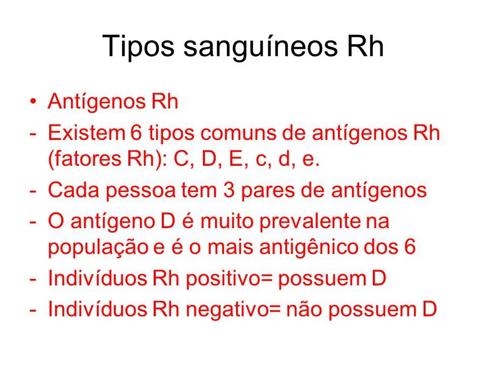 Tipos sanguíneos Rh Antígenos Rh
