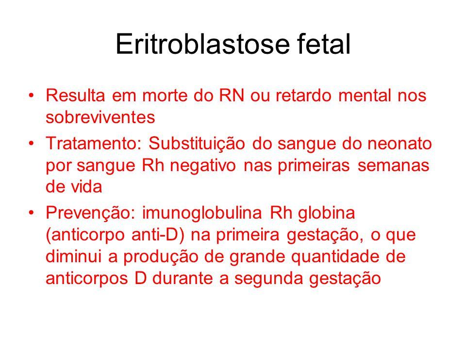Eritroblastose fetal Resulta em morte do RN ou retardo mental nos sobreviventes.