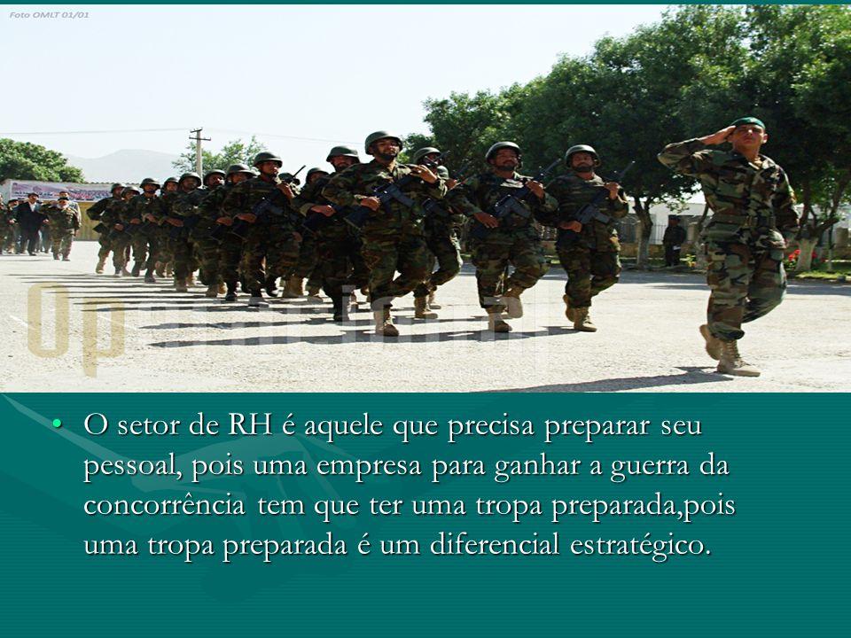 O setor de RH é aquele que precisa preparar seu pessoal, pois uma empresa para ganhar a guerra da concorrência tem que ter uma tropa preparada,pois uma tropa preparada é um diferencial estratégico.