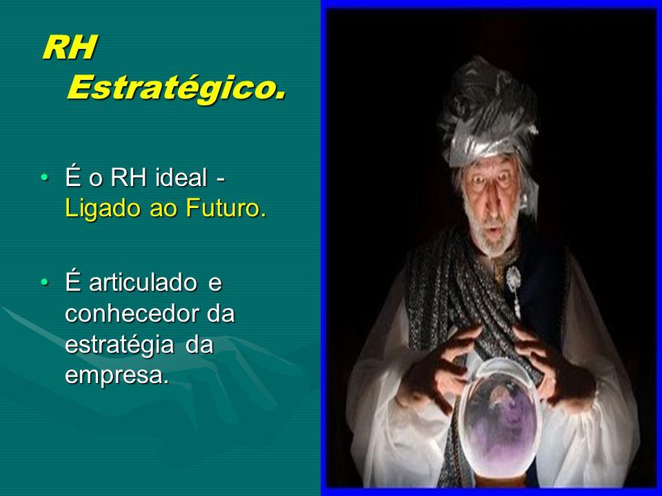 RH Estratégico. É o RH ideal - Ligado ao Futuro.