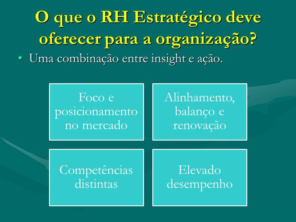 O que o RH Estratégico deve oferecer para a organização
