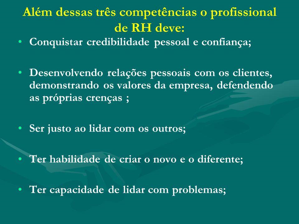 Além dessas três competências o profissional de RH deve: