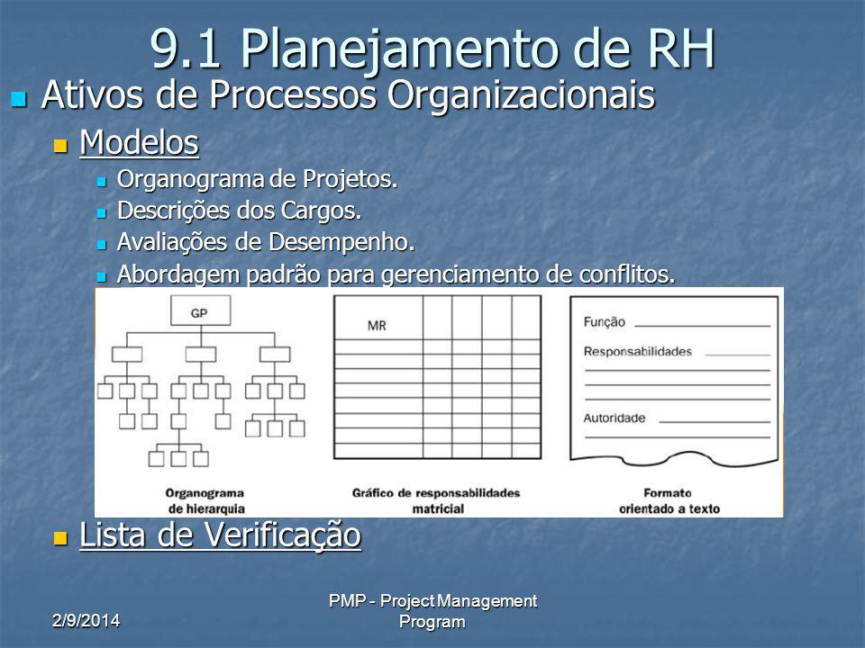 PMP - Project Management Program