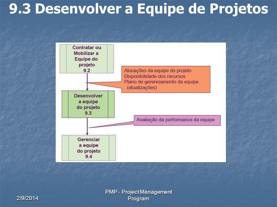 9.3 Desenvolver a Equipe de Projetos