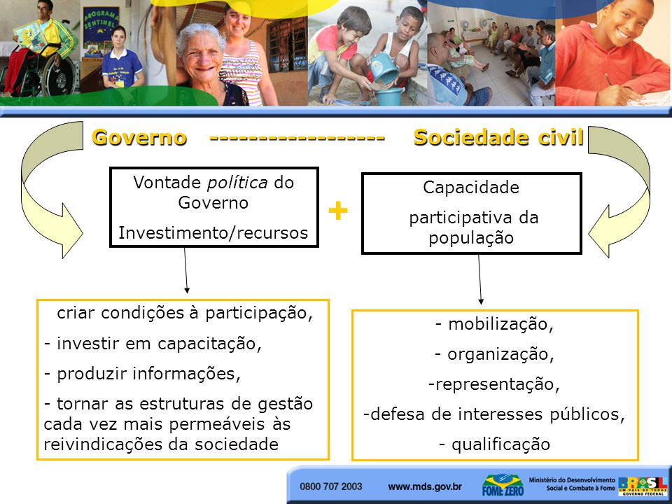 + Governo ------------------ Sociedade civil