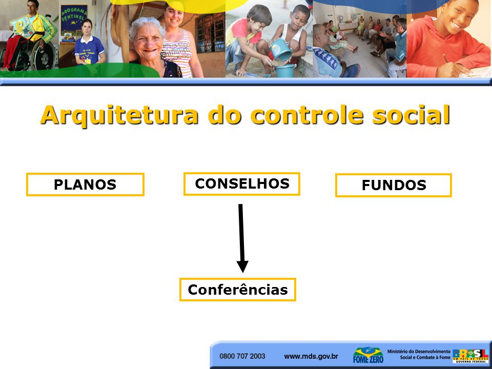 Arquitetura do controle social
