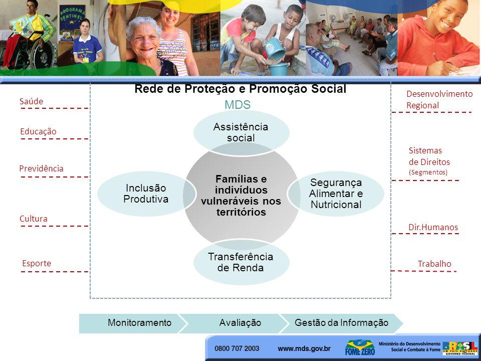 Famílias e indivíduos vulneráveis nos territórios