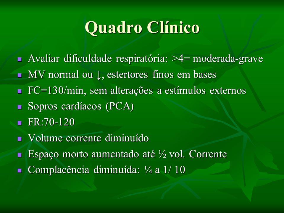 Quadro Clínico Avaliar dificuldade respiratória: >4= moderada-grave