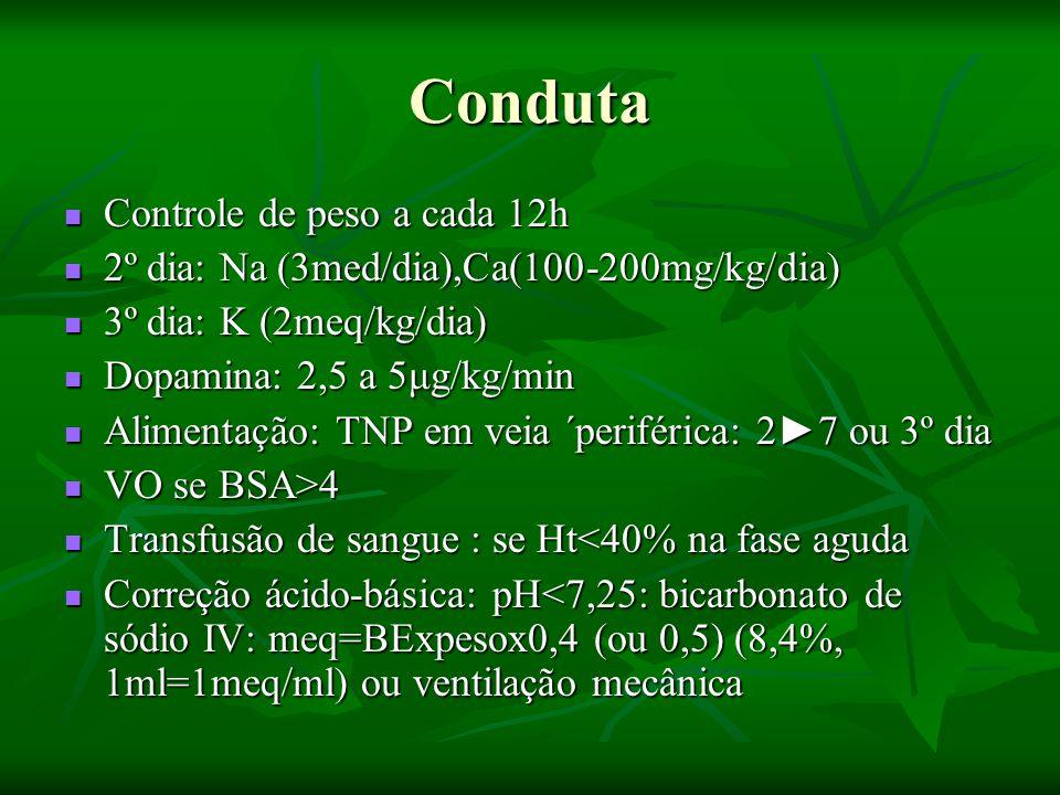 Conduta Controle de peso a cada 12h