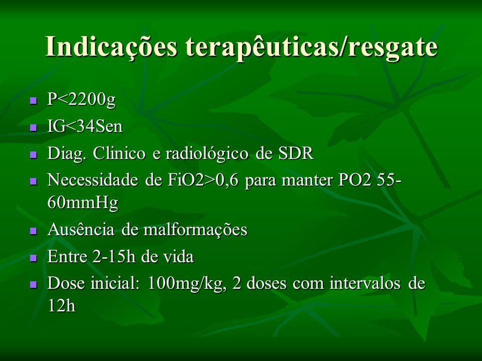 Indicações terapêuticas/resgate