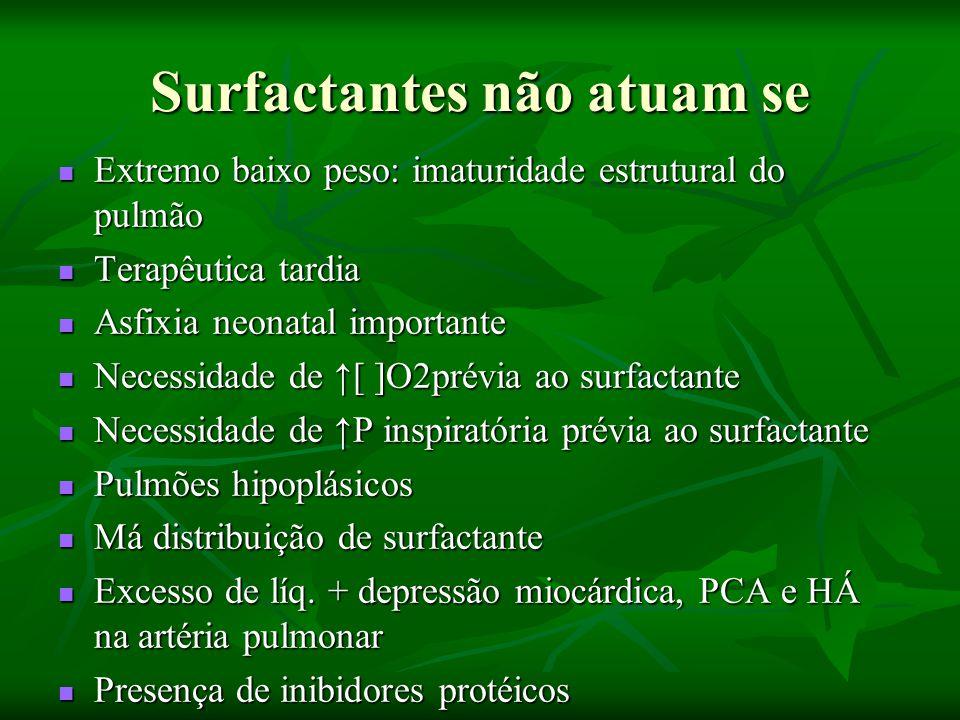 Surfactantes não atuam se