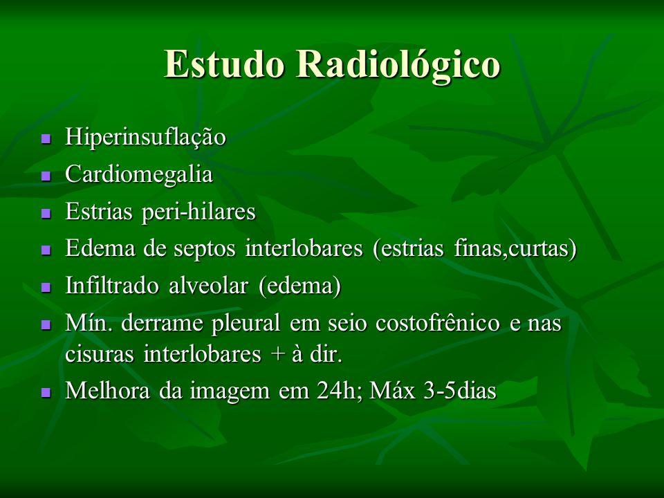 Estudo Radiológico Hiperinsuflação Cardiomegalia Estrias peri-hilares