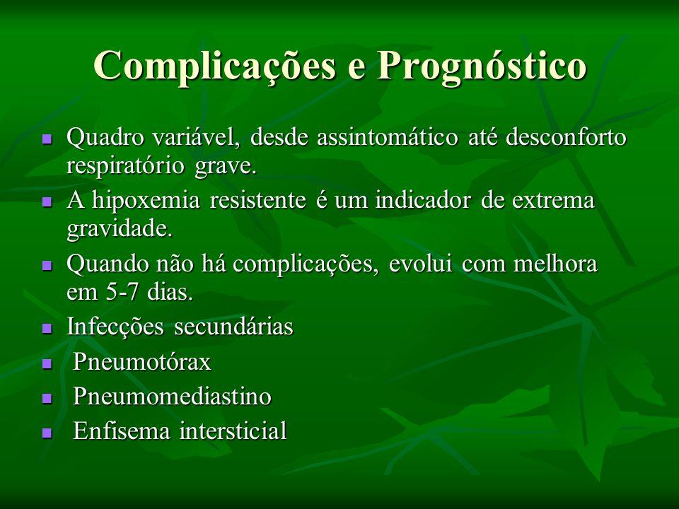 Complicações e Prognóstico