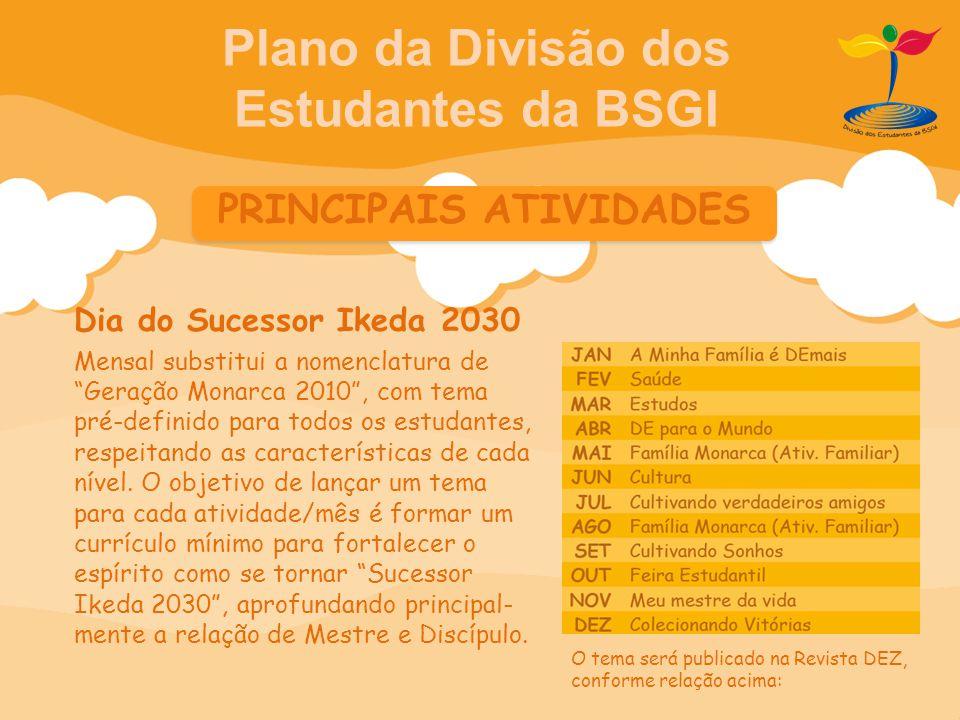 Plano da Divisão dos Estudantes da BSGI PRINCIPAIS ATIVIDADES