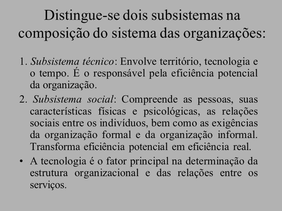Distingue-se dois subsistemas na composição do sistema das organizações: