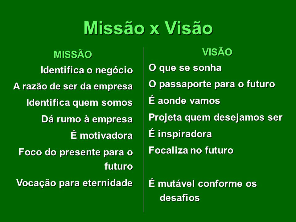 Missão x Visão VISÃO MISSÃO O que se sonha Identifica o negócio