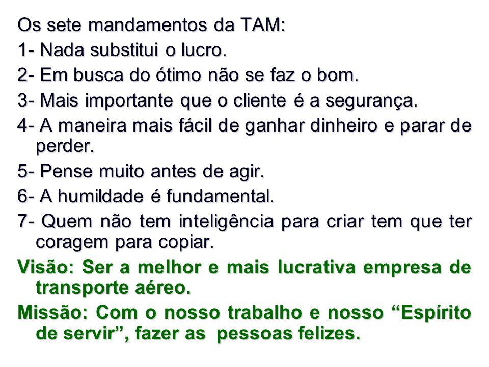 Os sete mandamentos da TAM: