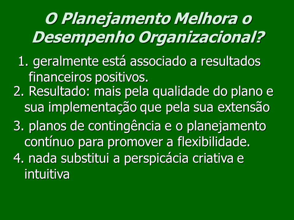O Planejamento Melhora o Desempenho Organizacional