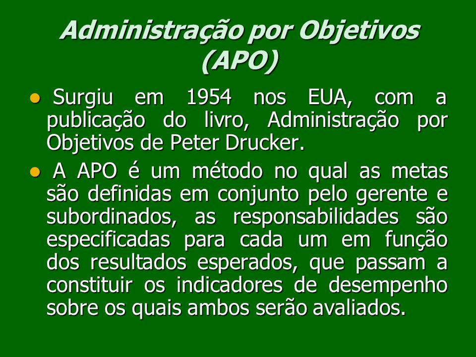 Administração por Objetivos (APO)
