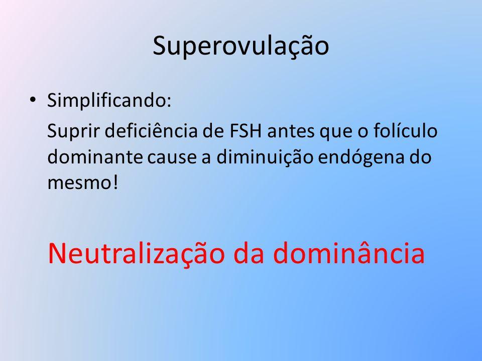Superovulação Simplificando: