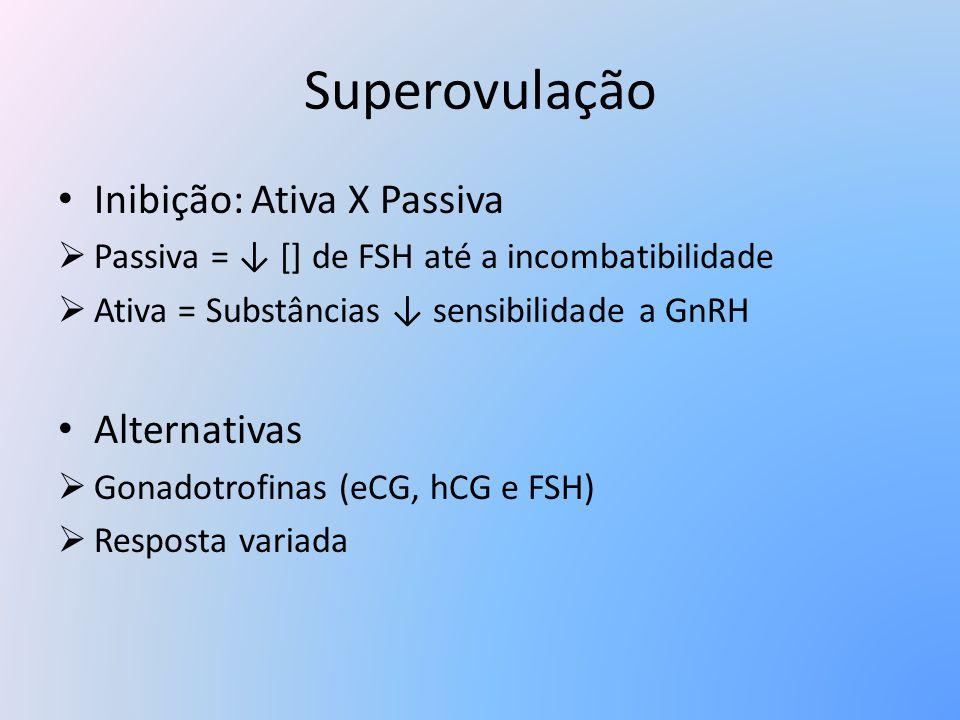 Superovulação Inibição: Ativa X Passiva Alternativas