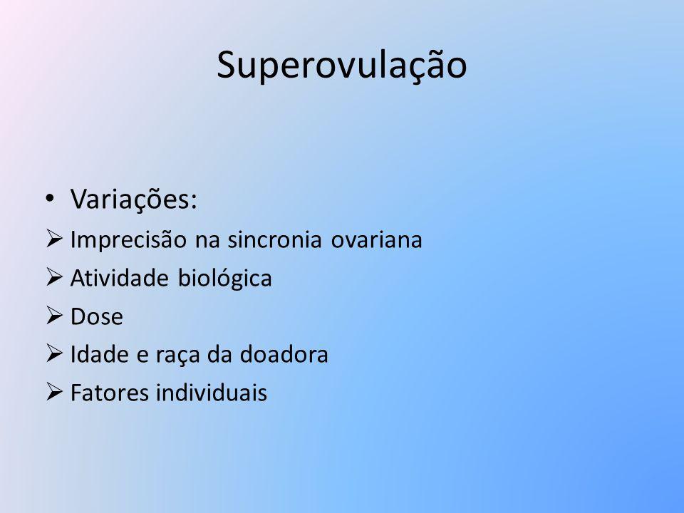 Superovulação Variações: Imprecisão na sincronia ovariana
