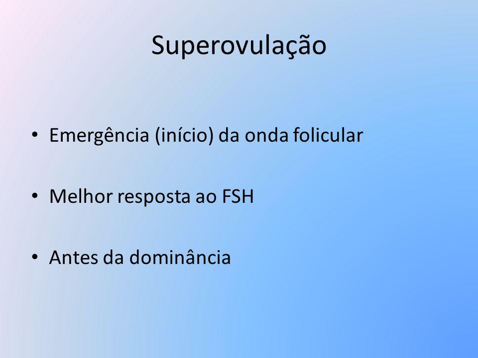 Superovulação Emergência (início) da onda folicular