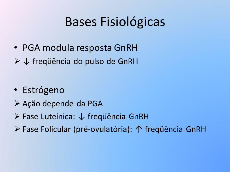 Bases Fisiológicas PGA modula resposta GnRH Estrógeno