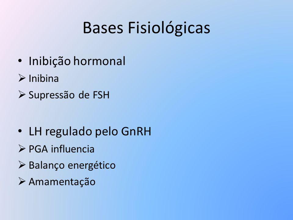 Bases Fisiológicas Inibição hormonal LH regulado pelo GnRH Inibina
