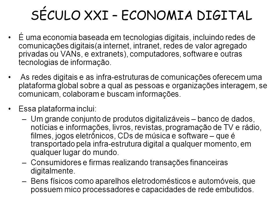 SÉCULO XXI – ECONOMIA DIGITAL