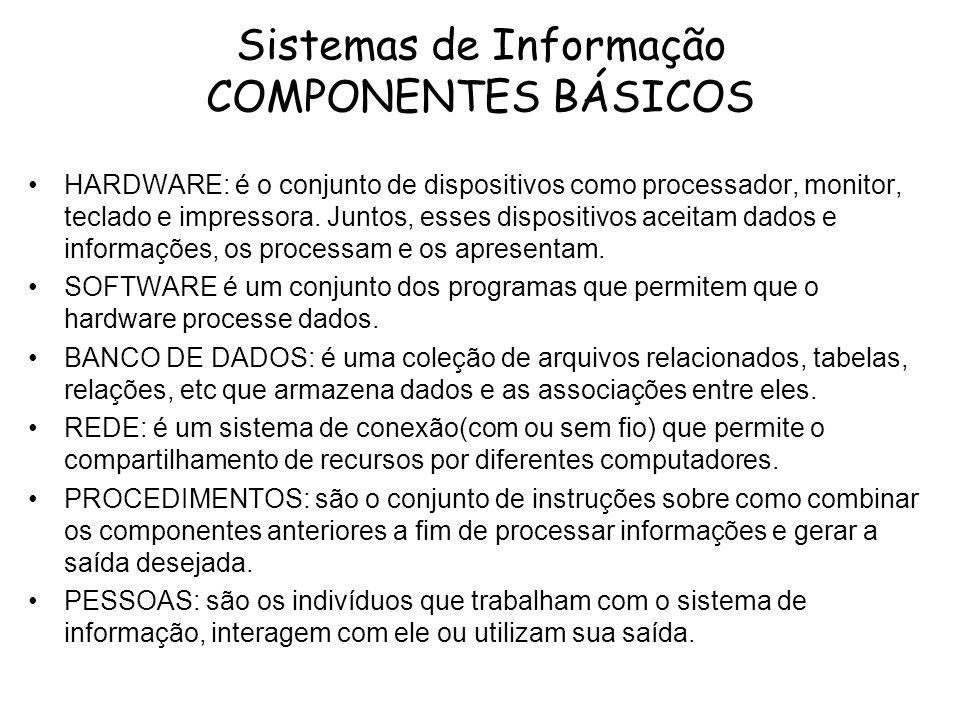 Sistemas de Informação COMPONENTES BÁSICOS